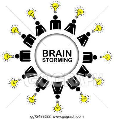 7 steps to do brainstorming