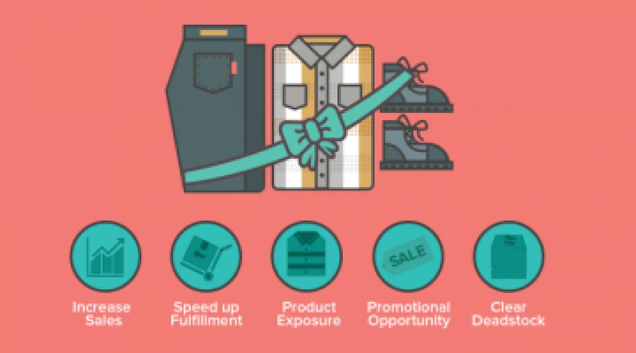 product bundle example